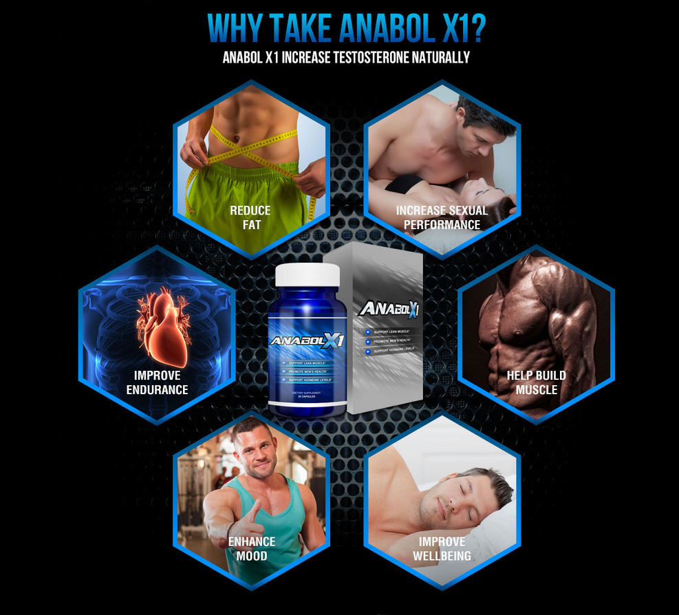 why take anabol x1