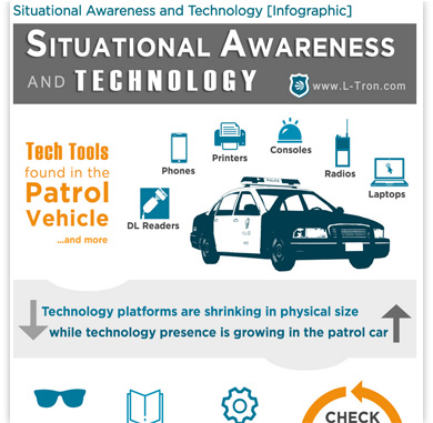 Siutational Awareness Infographic