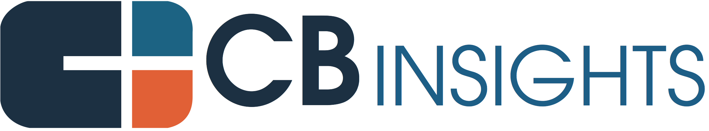 Image result for cbinsights